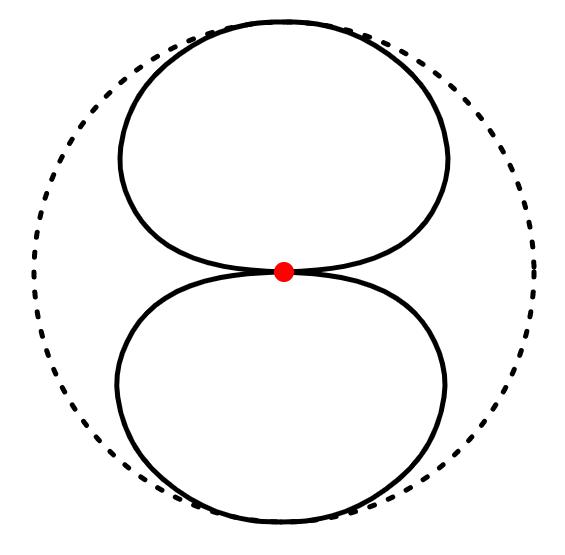 Bidirectional Polar Pattern of Ribbon Microphone (image by wikipedia)